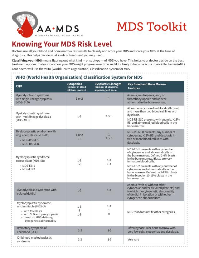Knowing Your MDS Risk Level