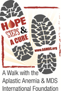 Hope, Steps & A Cure